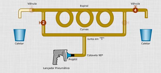 Sistema meccanico di pulizia interna dei tubi